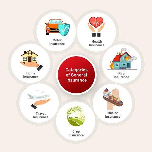 carinsurance fireinsurance vehicleinsurance best Insurance in Calicut. Insurance in kerala